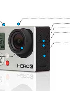 Features of the GoPro HERO3 Black Edition
