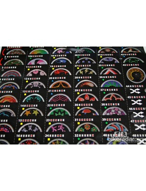 The MonkeyLectric LED bike light themes chart