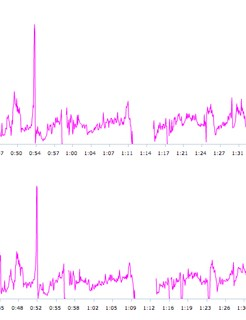 The same ride as recorded by a PowerTap hub and computer (above) and a Stages Power meter and Garmin 800 (below)