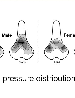 Sports Garage based the Di2BS button locations on saddle pressure maps