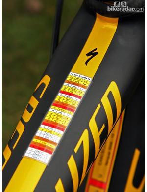 Paris-Roubaix's 28 secteurs of pavé are labeled on the top tube