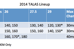The new TALAS is offered in all three wheelsizes