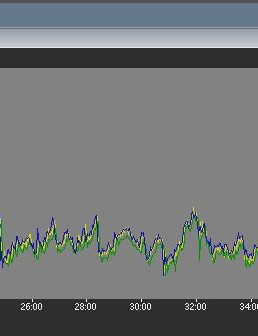 Power data from three systems on the same ride; Vector is green, Stages is blue and PowerTap is yellow. While the Garmin Vector read consistently lower, all three tracked similarly throughout the ride