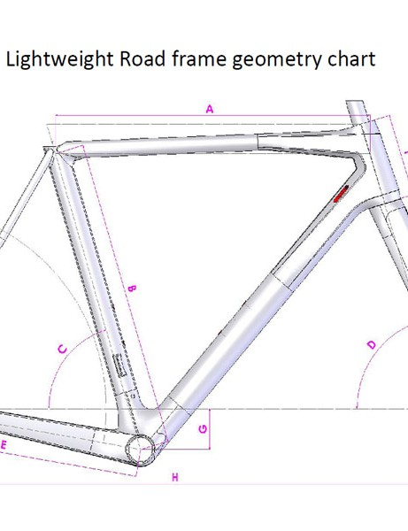 Geometry chart for the Lightweight Urgestalt frame