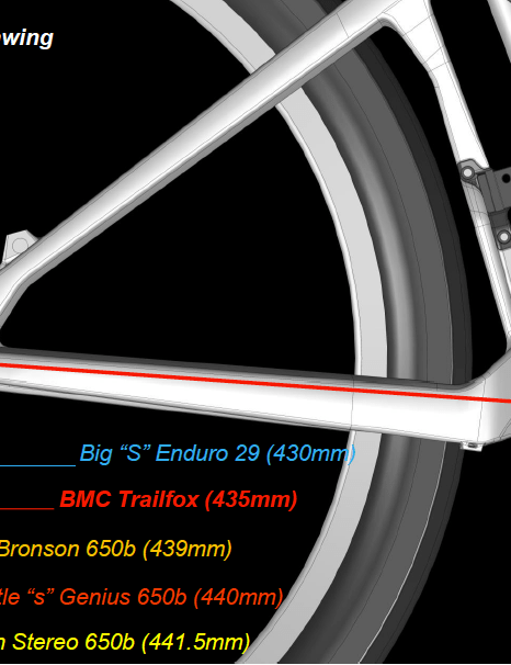 Clever engineering allowed BMC to keep the 2014 Trail Fox 29's chainstay length in check