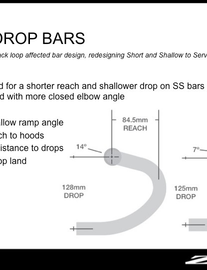 With a shallower ramp angle, the whole top of the bar is flatter relative to the ground