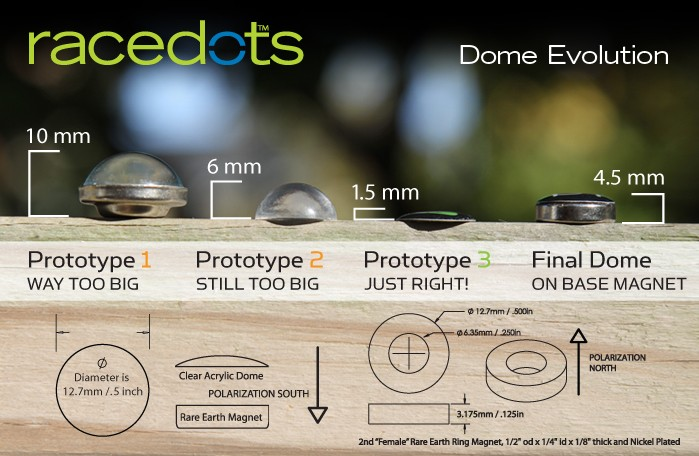 RaceDots went through through iterations before arriving at the final exterior design