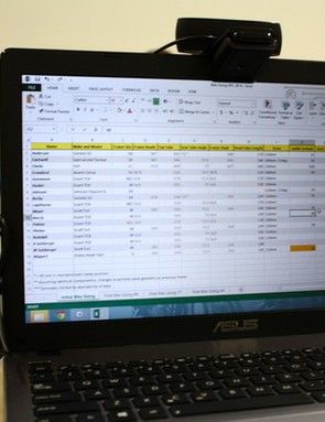 Each athlete's data is captured and plugged in