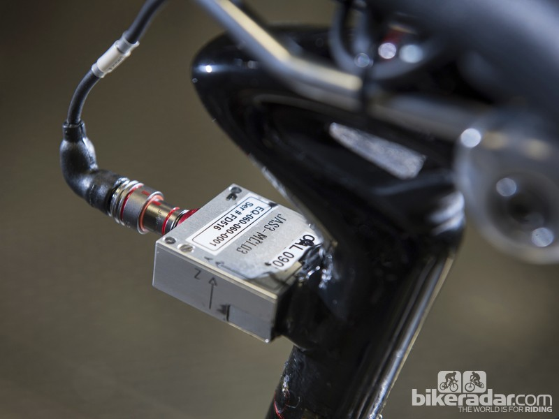 A seatpost-mounted detector records the energy that makes it through to the rider
