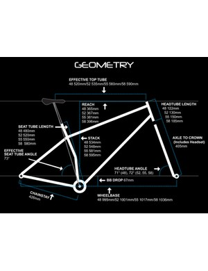 Frame geometry is middle of the road by cyclocross standards: not too low and slack; not too high and steep