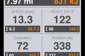 PowerTap Mobile gives a number of real-time data points during the ride
