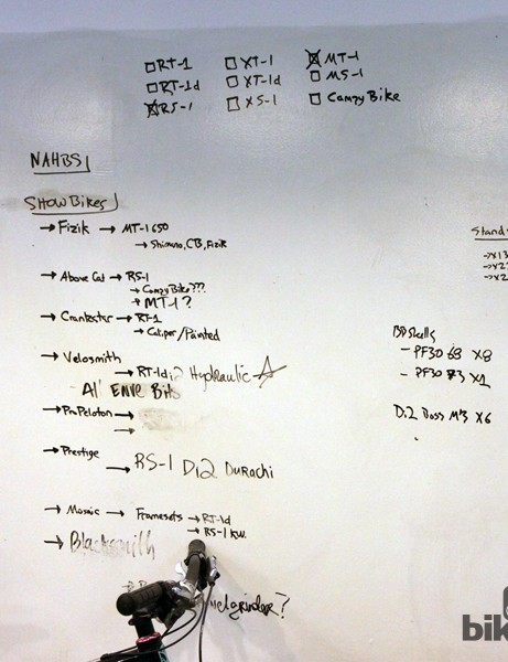 Mosaic uses huge white boards to track its upcoming projects