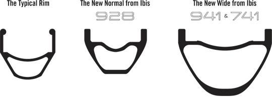 Ibis sought to harness the properties of carbon to make wide rims that are both light and strong