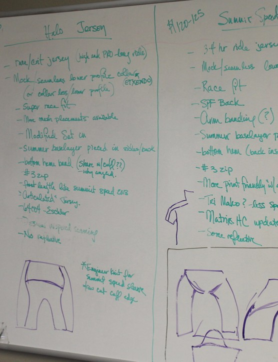 There isn't a drawing board per se at Pactimo, but ideas in execution, construction and pricing are constantly evolving