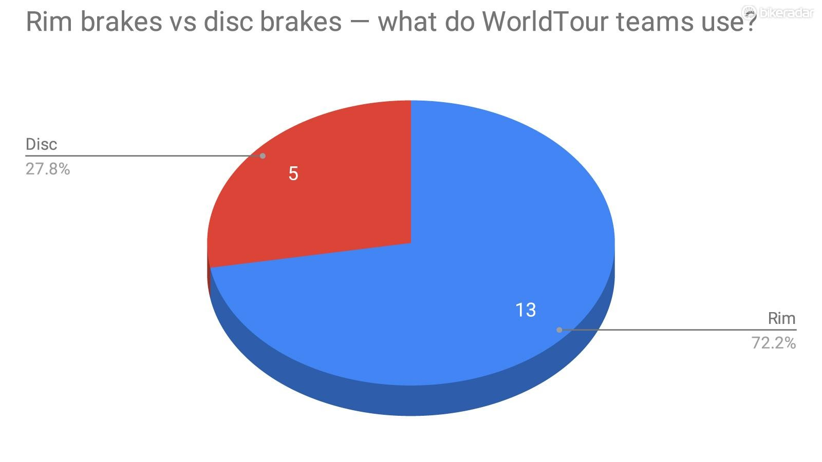 13_worldtour-tech-breakdown-1547958807234-1wu7gycu4tlcs-c2517a5