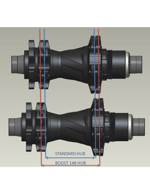 Boost 148 rear hubs have flanges that are wider than their 142mm counterparts to increase wheel stiffness