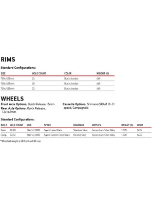 The Grail rim will be available in the coming weeks, with complete wheelsets available this fall