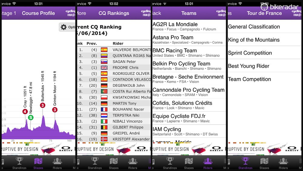 Keep up with all the Tour news with the Cyclingnews Tour Tracker app