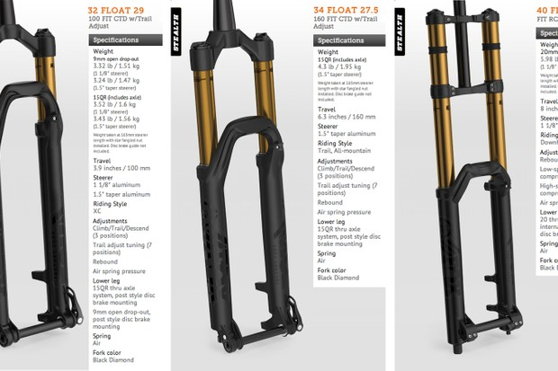 Fox will offer three of its flagship forks in a limited-edition 'stealth' version
