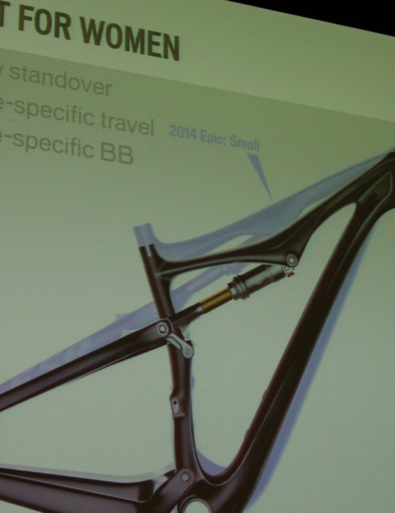 A closer look at the Era frame – compared with the Epic, standover height is one of the most obvious changes