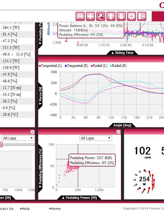 New developments in power meters are providing valuable data into pedalling technique and efficiency