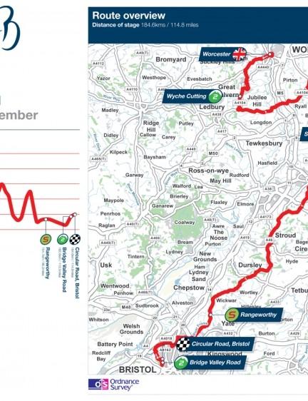 Stage 4: Worcester to Bristol