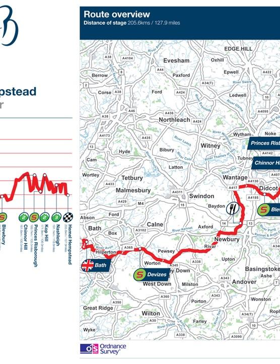 Stage 6: Bath to Hemel Hempstead