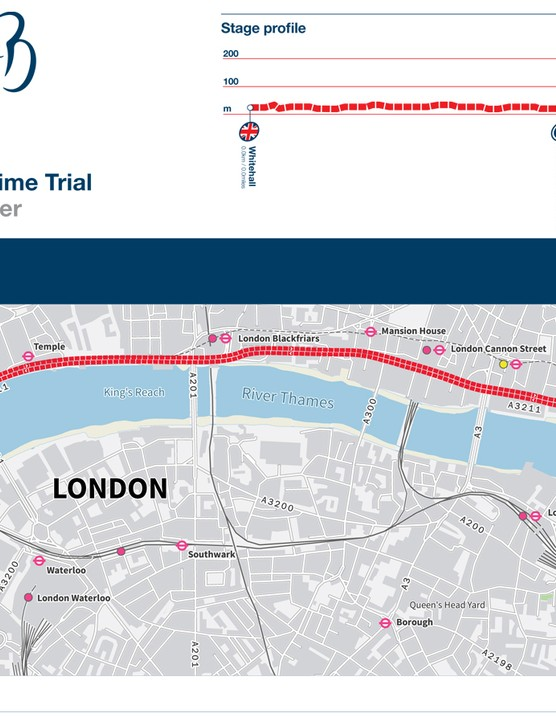 Stage 8A: London individual time trial