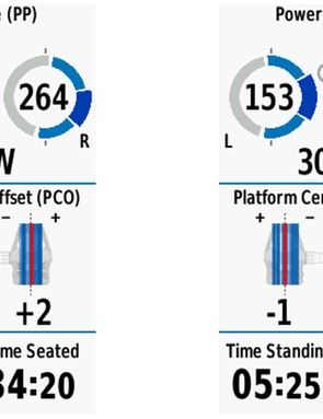 Garmin's forthcoming Cycling Dynamics software will calculate percentage of time spent seated or standing based on differing forces on the Vector pedal
