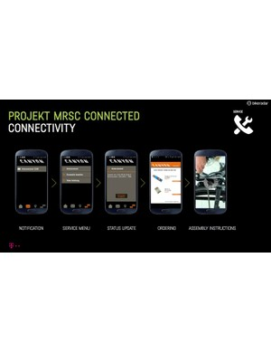 The connectivity aspect of the concept is focused on maintenance and safety. Canyon says the system will be able to keep track of how much use certain components have seen and can send messages to the rider when replacements are needed. On-board sensors and cellular transmitters will also be able to alert emergency responders if the system detects a crash