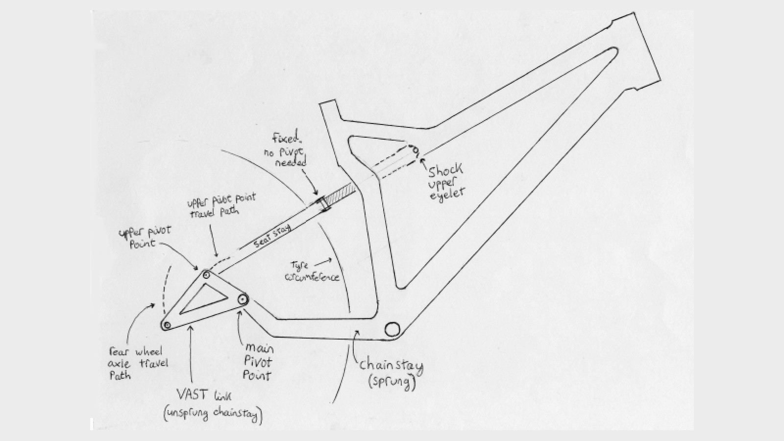 A basic drawing of the VAST Link design. The creator, Tim Southall is a self-confessed 'backyarder' when it comes to bike design