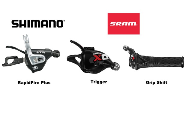 Current shifter types: left is Shimano's RapidFire trigger system, in the middle is SRAM's trigger shifter, and on the right is SRAM's Grip Shift