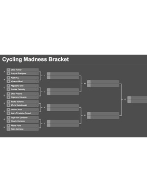 American college basketball fans go crazy for March Madness brackets. What about for cycling?