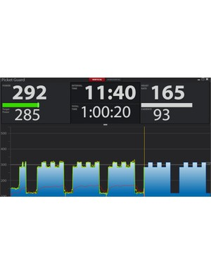 TrainerRoad's power-based workouts all revolve around your FTP —and helping you improve that number