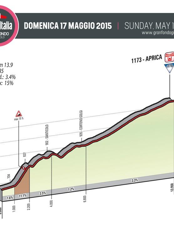 The Aprica climb is tackled twice in the full Gran Fondo