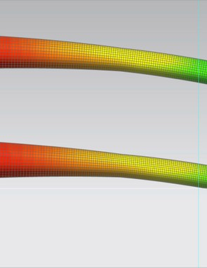 FEA modeling confirms that with all else being equal, a 35mm-diameter bar is at least 15 percent stiffer than a 31.8mm one (thanks, Tom!)