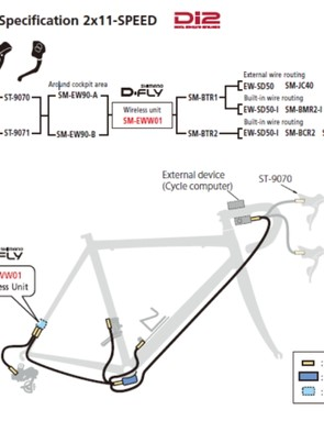 Here's how the system works, according to Shimano