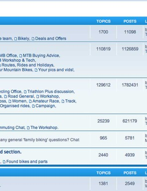 Seen the latest road and mountain bike gear and technique discussions going on in our forum?