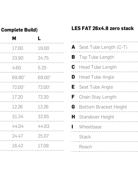 The LES Fat when set up for 26in fat bike wheels