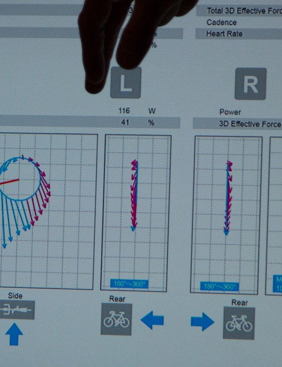 BikeFitting's 3D force analysis looks strikingly similar to what Pioneer shows
