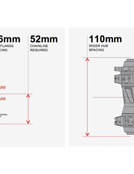 'Boosted' front and rear hubs boast wider spoke flanges for stronger and stiffer wheels than what's typically used