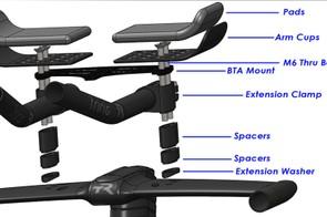 Here's a breakdown of the bar setup