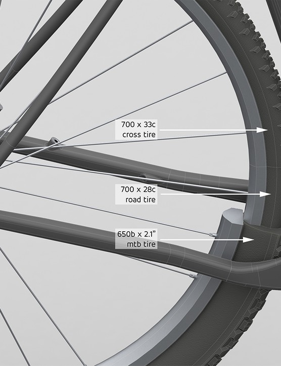 The U.P. is designed to handle a number of different wheel and tyre combinations