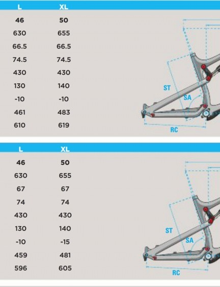 Frame geometry for the 2016 Lapierre Zesty AM and XM trail bikes