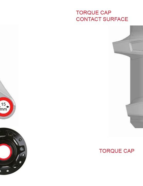 The RockShox Torque Cap