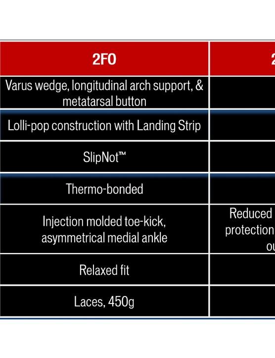 The 2Fo Cliplite versus the original 2FO Clip