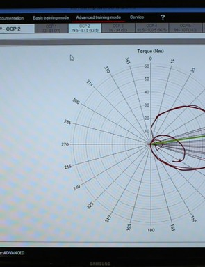 Rotor's free InPower software shows where in the stroke a rider is applying power