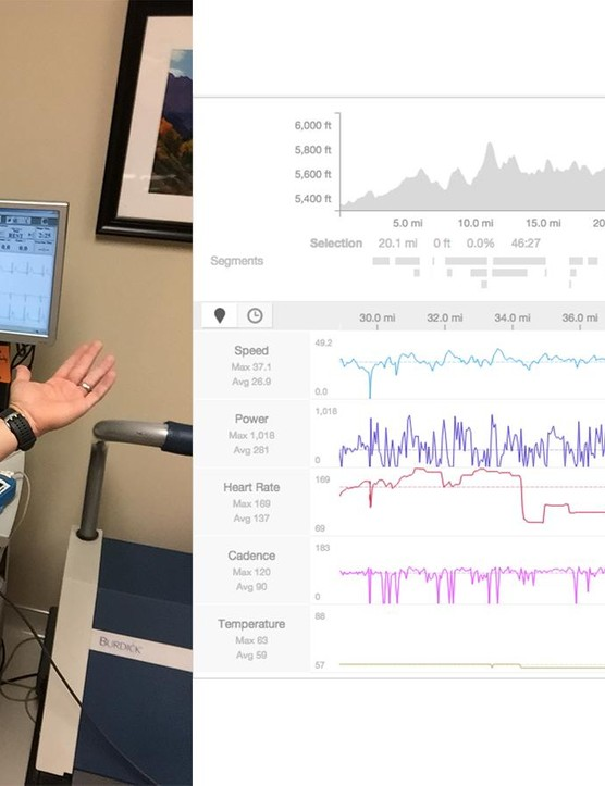 After seeing weird fluctuations in my heart rate on hard rides, I went to get it checked out