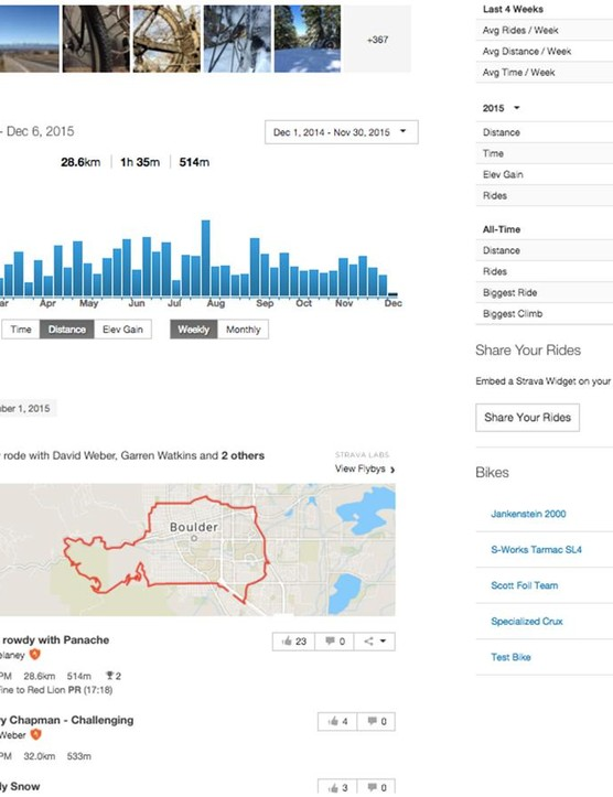 Gear of the Year: Strava