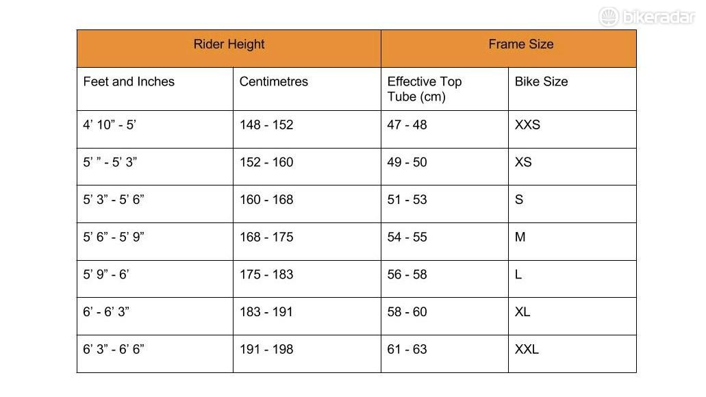 This table should act as a starting point for finding your most suitable frame size